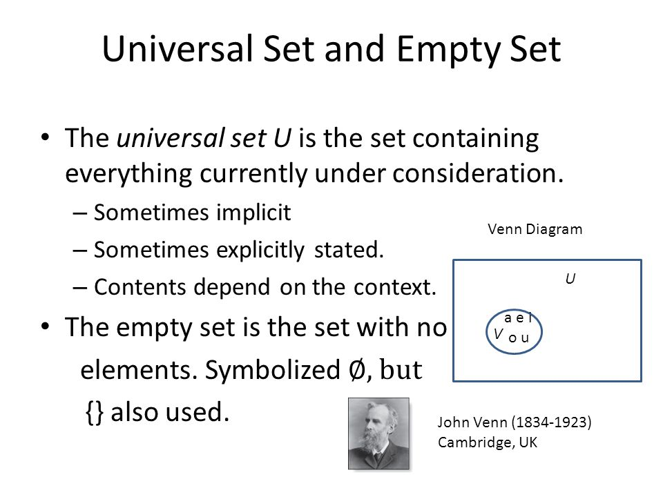 Universal Set and Empty Set