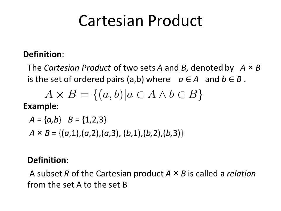 Cartesian Product Definition:
