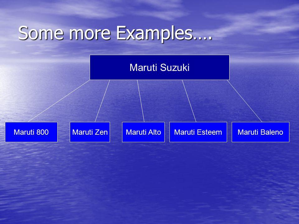 Some more Examples…. Maruti Suzuki Maruti 800 Maruti Zen Maruti Alto