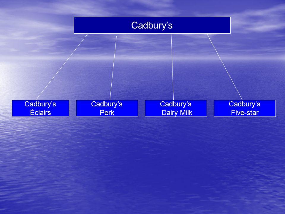 Cadbury's Cadbury's Éclairs Cadbury's Perk Cadbury's Dairy Milk