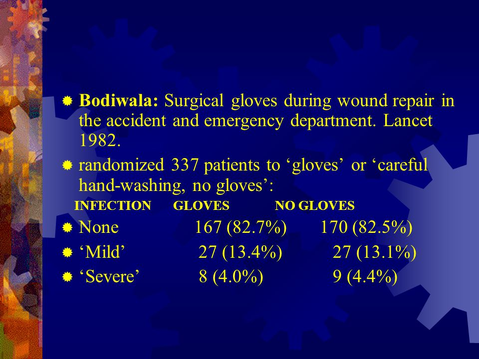 Bodiwala: Surgical gloves during wound repair in the accident and emergency department. Lancet 1982.