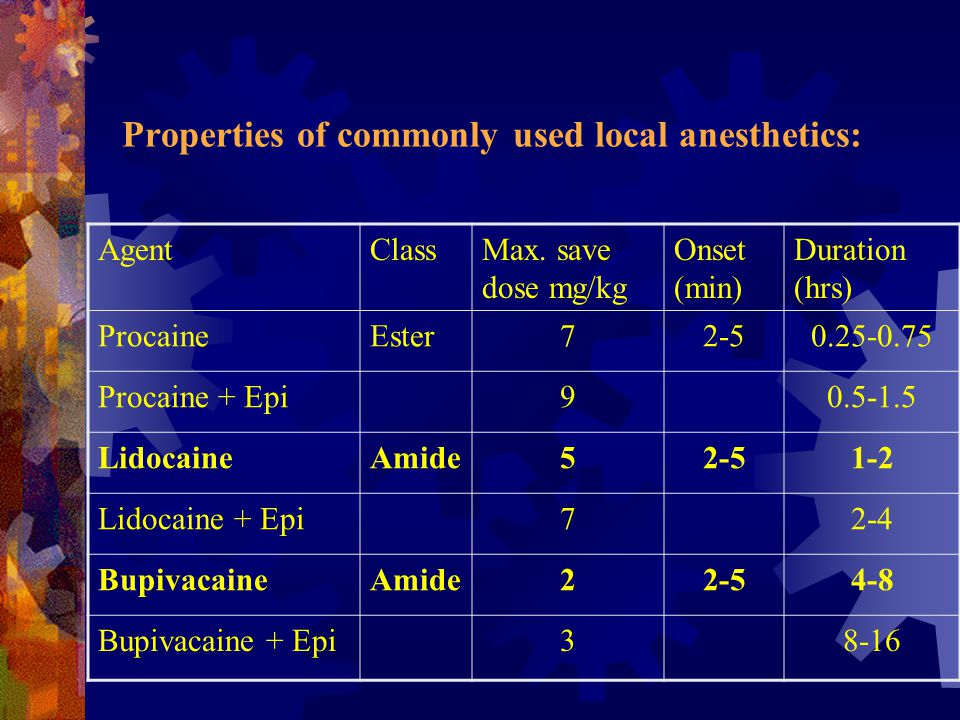 Properties of commonly used local anesthetics: