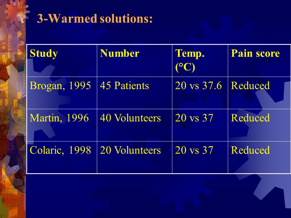 3-Warmed solutions: Study Number Temp. (°C) Pain score Brogan, 1995