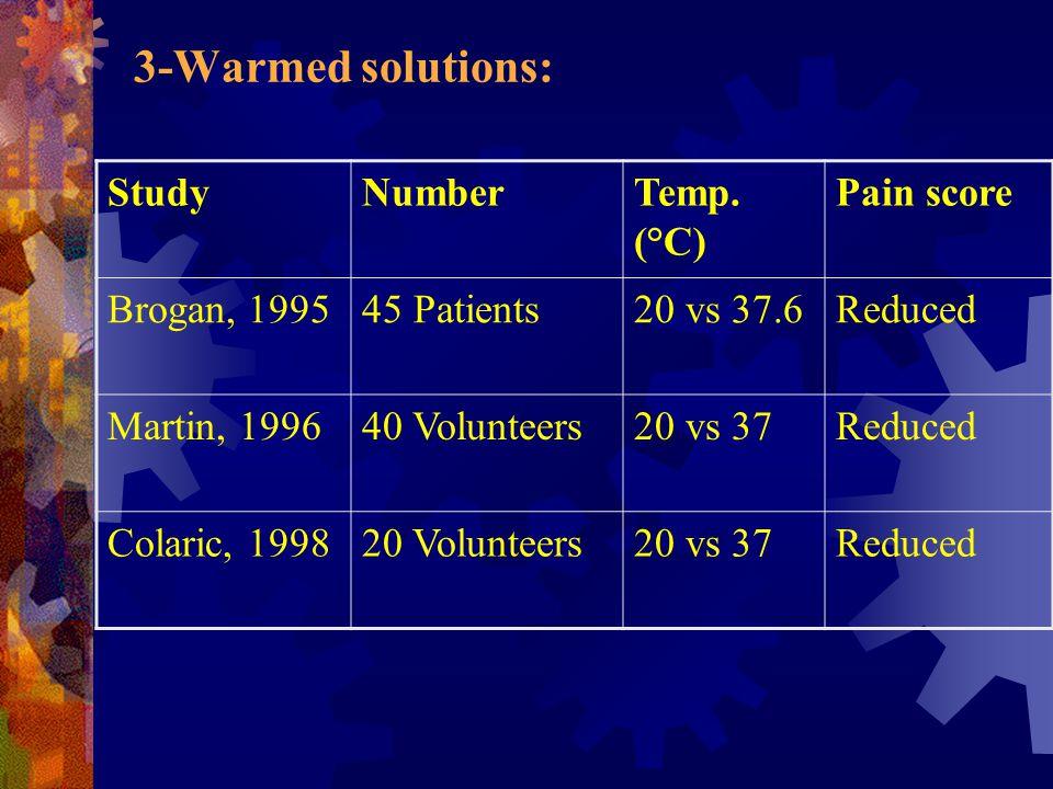 3-Warmed solutions: Study Number Temp. (°C) Pain score Brogan, 1995