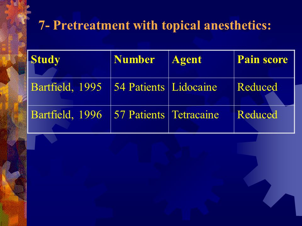 7- Pretreatment with topical anesthetics: