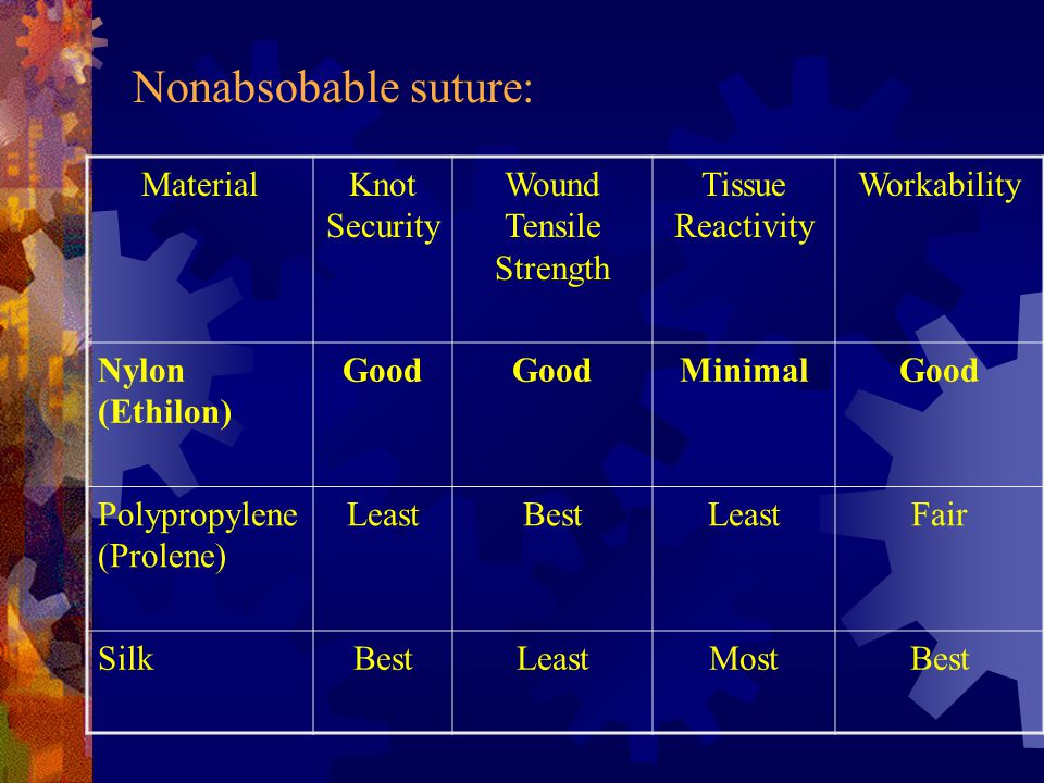 Wound Tensile Strength