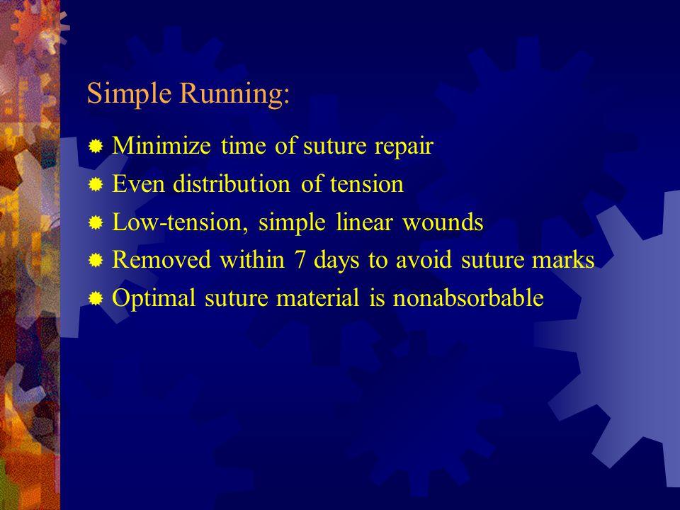 Simple Running: Minimize time of suture repair