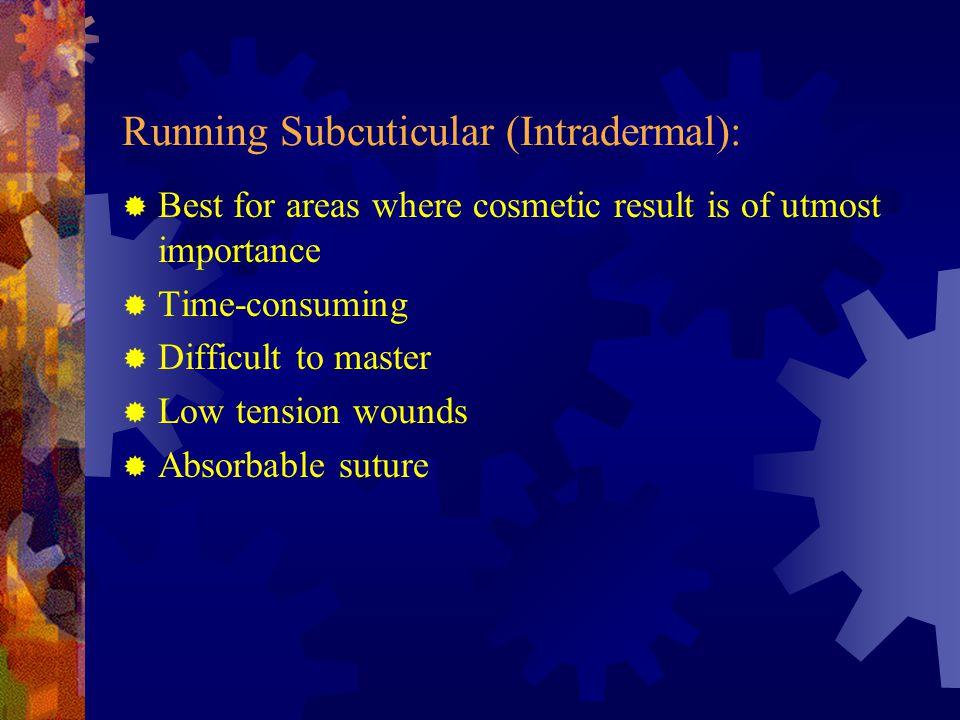 Running Subcuticular (Intradermal):