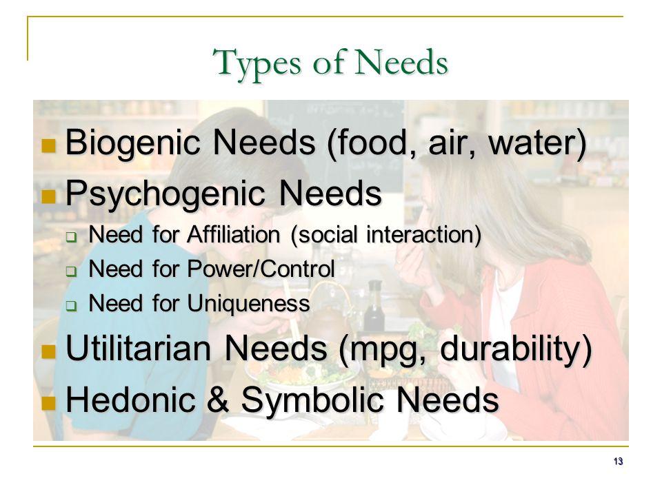 Types of Needs Biogenic Needs (food, air, water) Psychogenic Needs