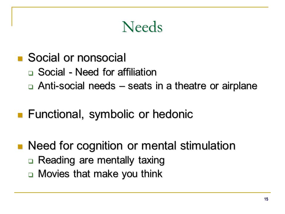 Needs Social or nonsocial Functional, symbolic or hedonic