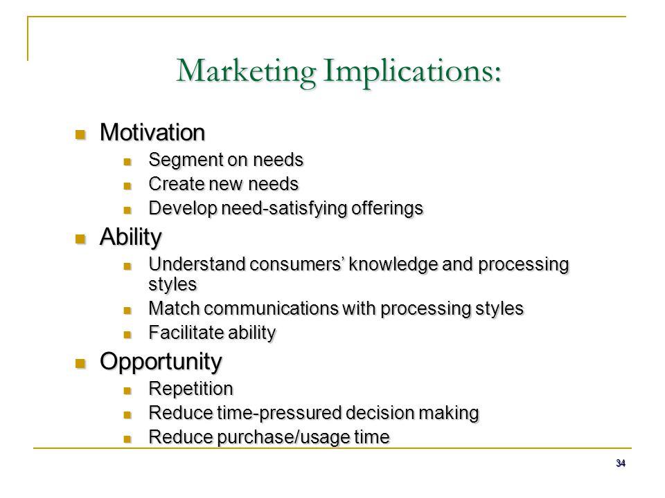 Marketing Implications: