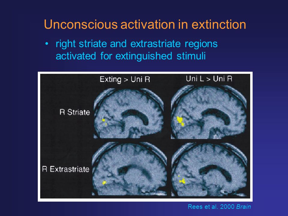 Unconscious activation in extinction