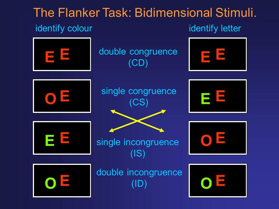 E E E O E E E O E O E O The Flanker Task: Bidimensional Stimuli.