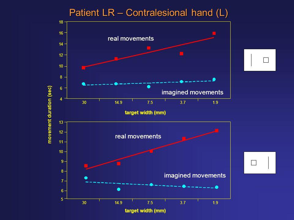 Patient LR – Contralesional hand (L)