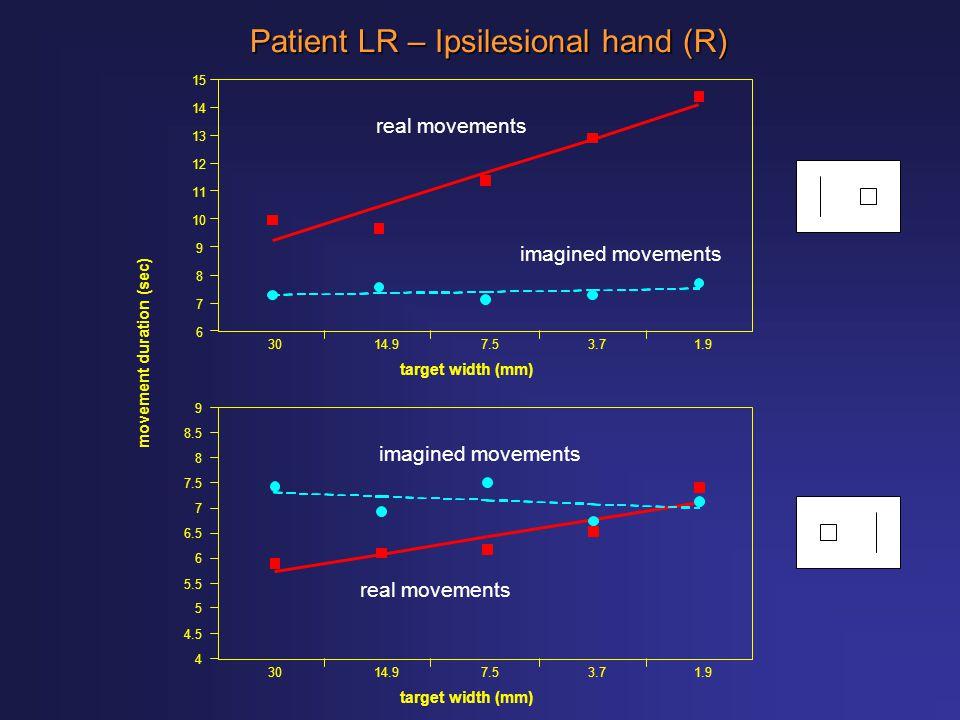 Patient LR – Ipsilesional hand (R)