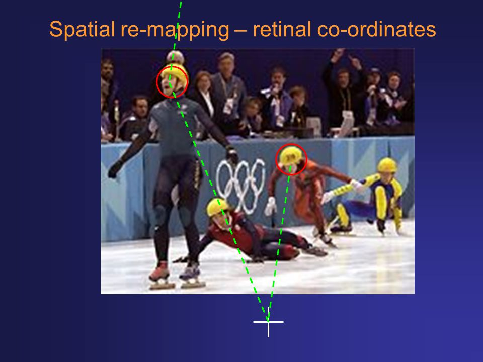 Spatial re-mapping – retinal co-ordinates