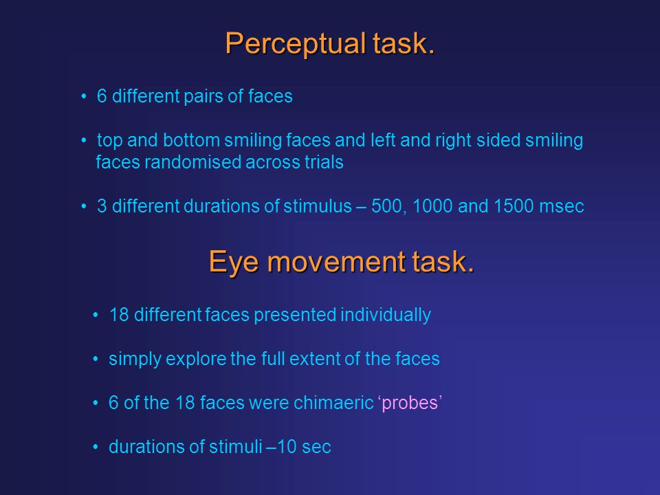 Perceptual task. Eye movement task. 6 different pairs of faces