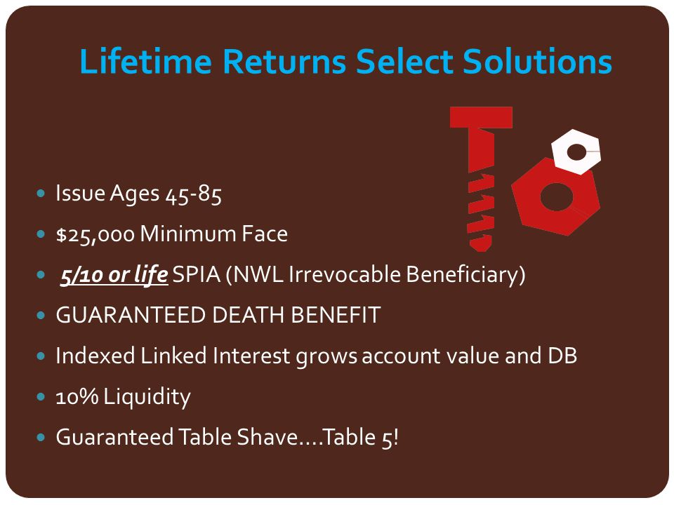 Lifetime Returns Select Solutions