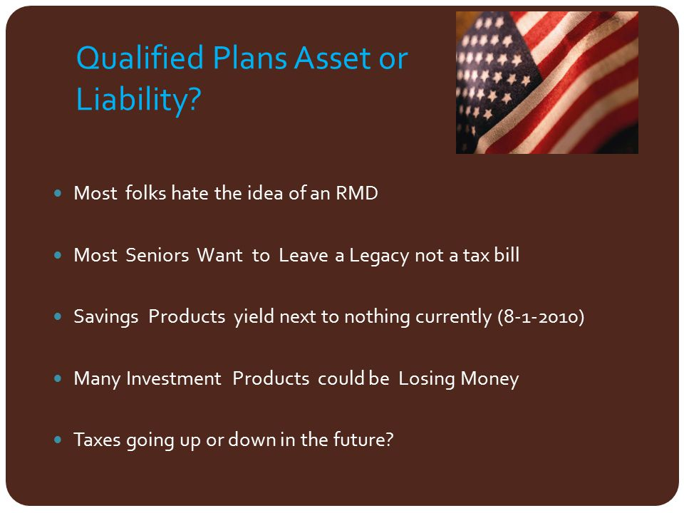 Qualified Plans Asset or Liability
