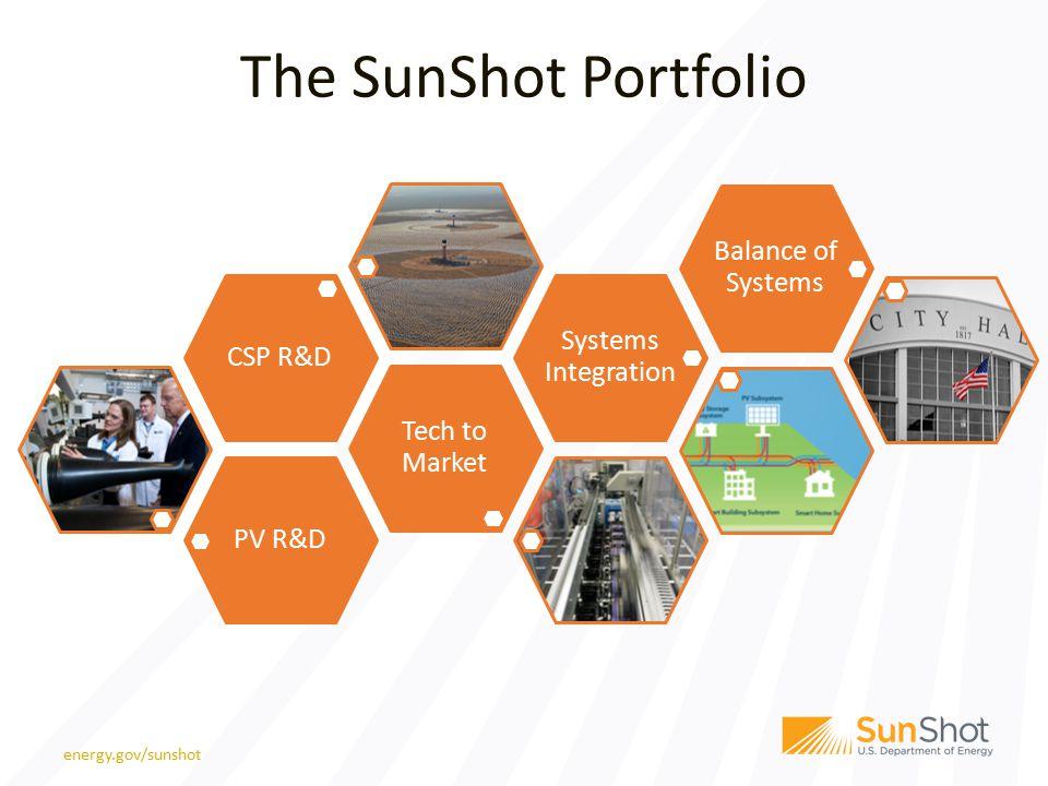 Concentrating Solar Power Dr. Ranga Pitchumani
