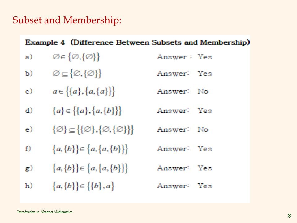 Subset and Membership: