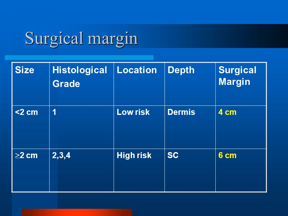 Surgical margin Size Histological Grade Location Depth Surgical Margin