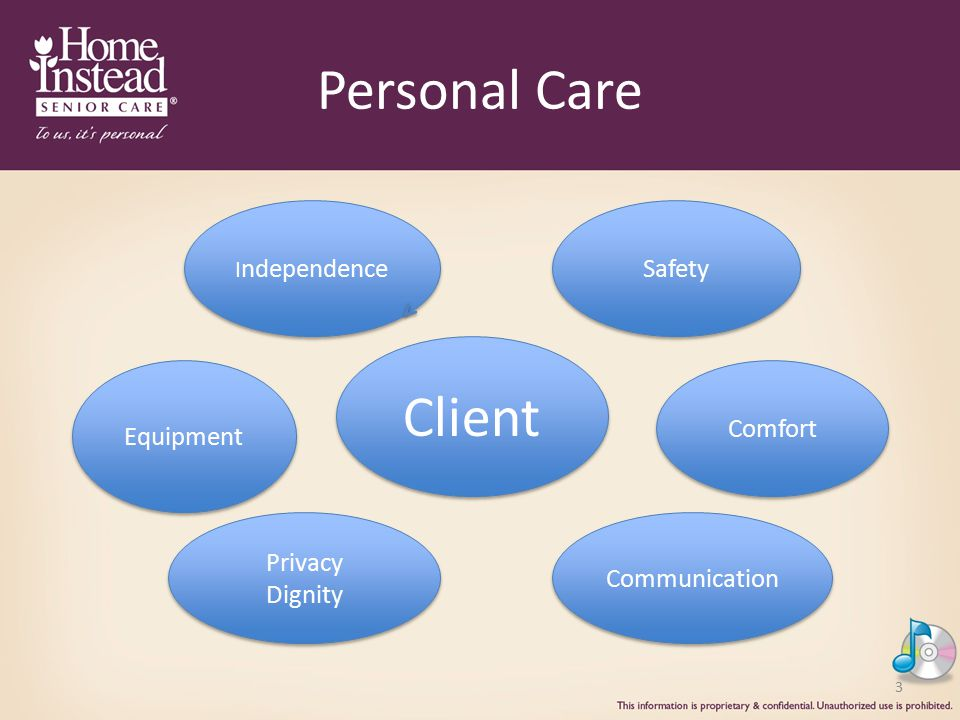Personal Care Client Safety Comfort Equipment Privacy Communication