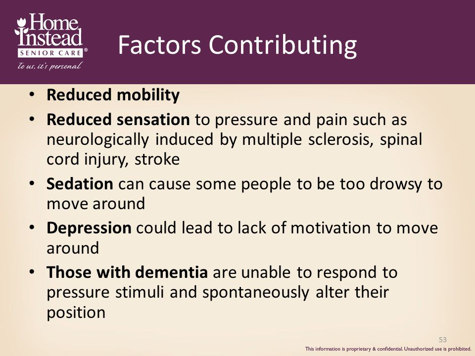 Factors Contributing Reduced mobility