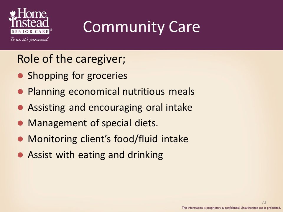Community Care Role of the caregiver; Shopping for groceries