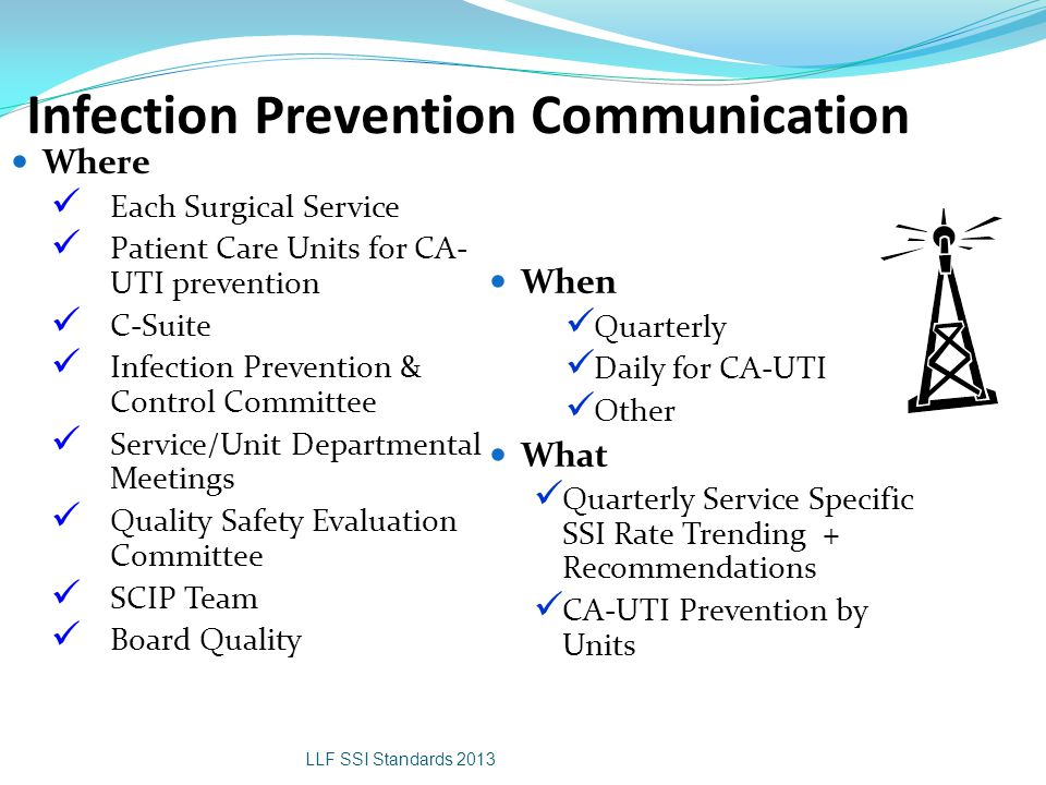 Infection Prevention Communication