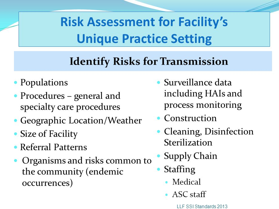 Risk Assessment for Facility's Unique Practice Setting