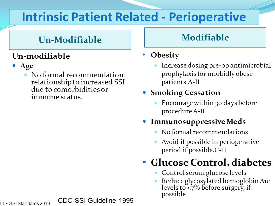 Intrinsic Patient Related - Perioperative