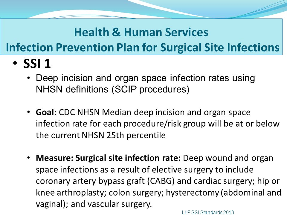 Health & Human Services Infection Prevention Plan for Surgical Site Infections