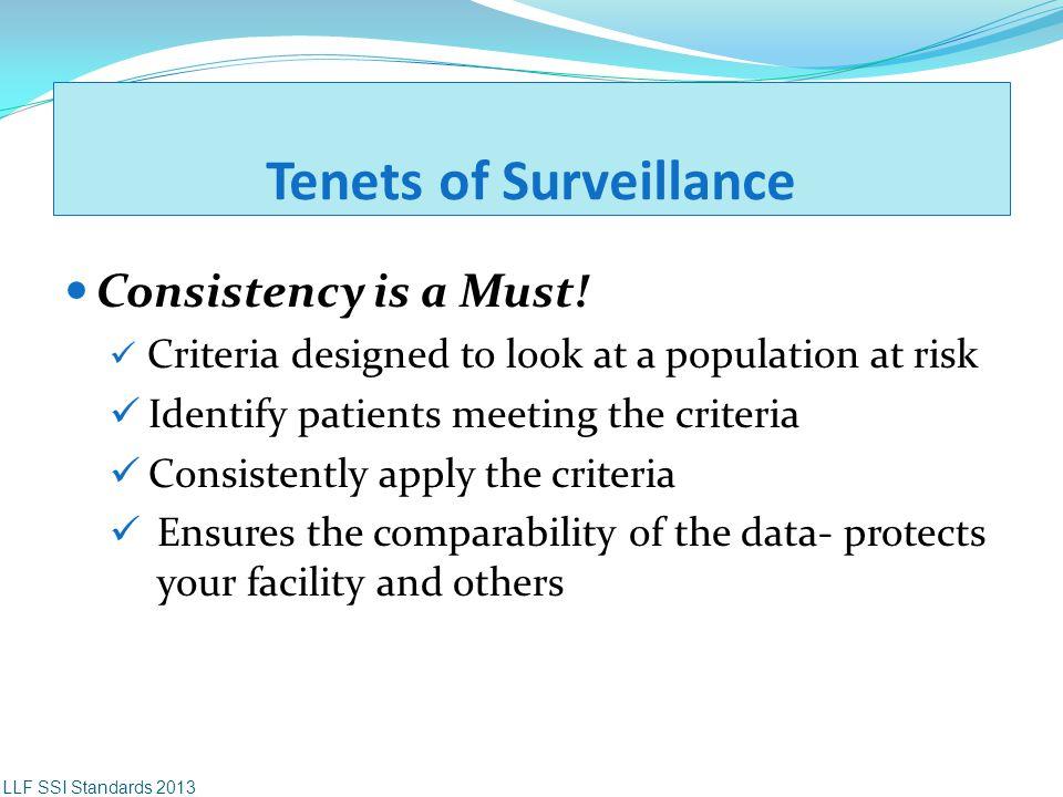 Tenets of Surveillance