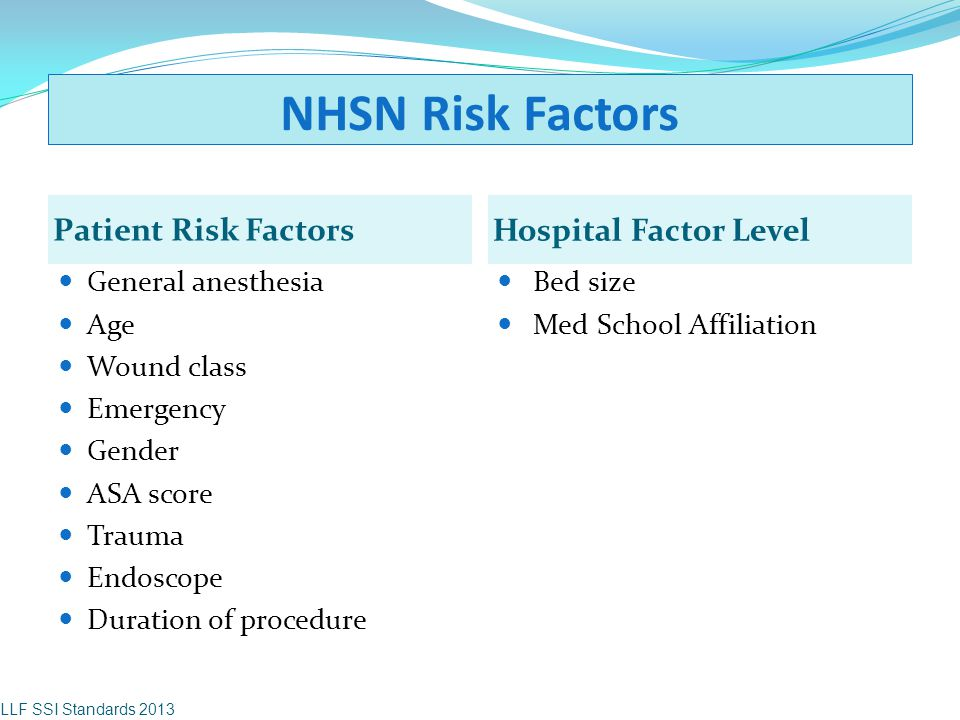 NHSN Risk Factors Patient Risk Factors Hospital Factor Level