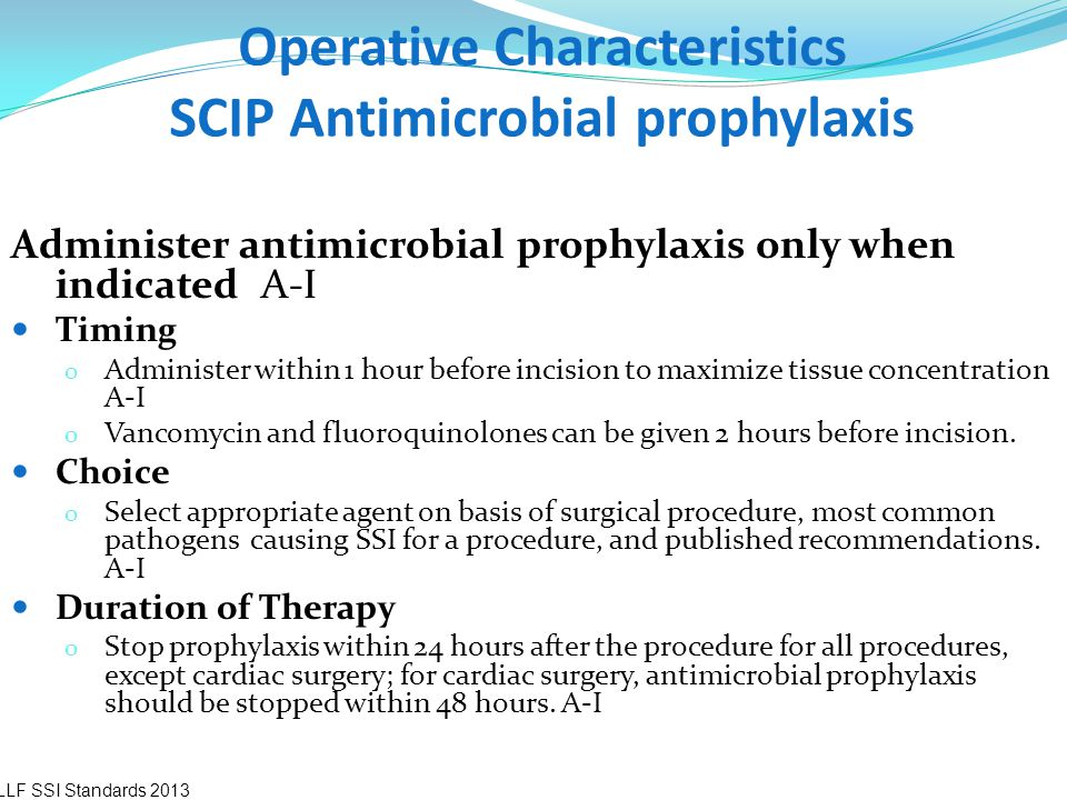 Operative Characteristics SCIP Antimicrobial prophylaxis