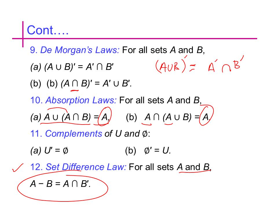 Cont…. 9. De Morgan's Laws: For all sets A and B, (A ∪ B)′ = A′ ∩ B′