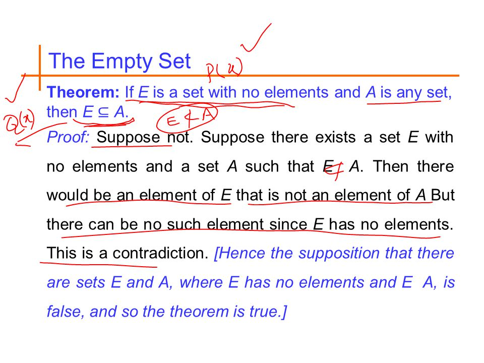 The Empty Set Theorem: If E is a set with no elements and A is any set, then E ⊆ A.