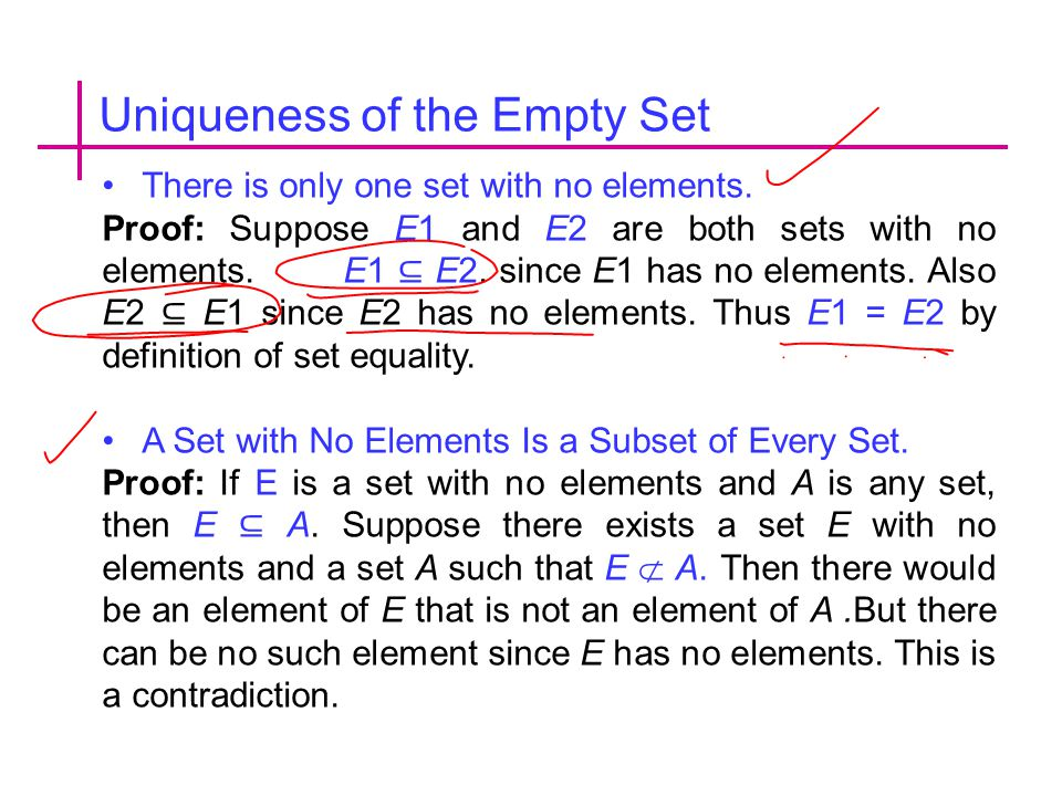 Uniqueness of the Empty Set