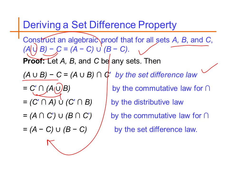 Deriving a Set Difference Property