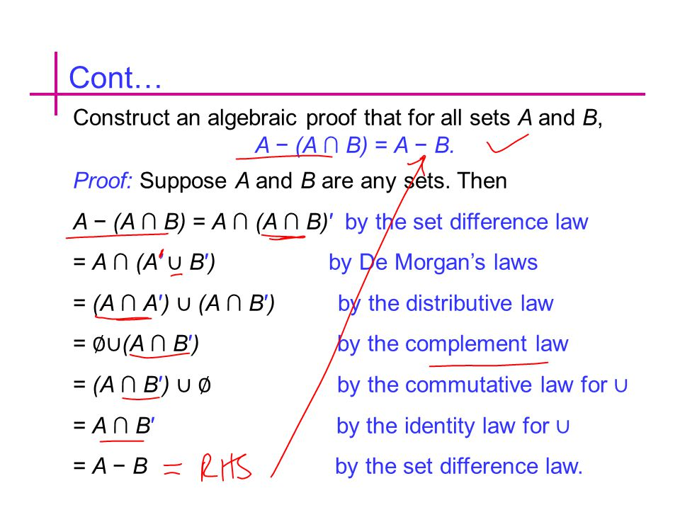 Cont… Construct an algebraic proof that for all sets A and B,