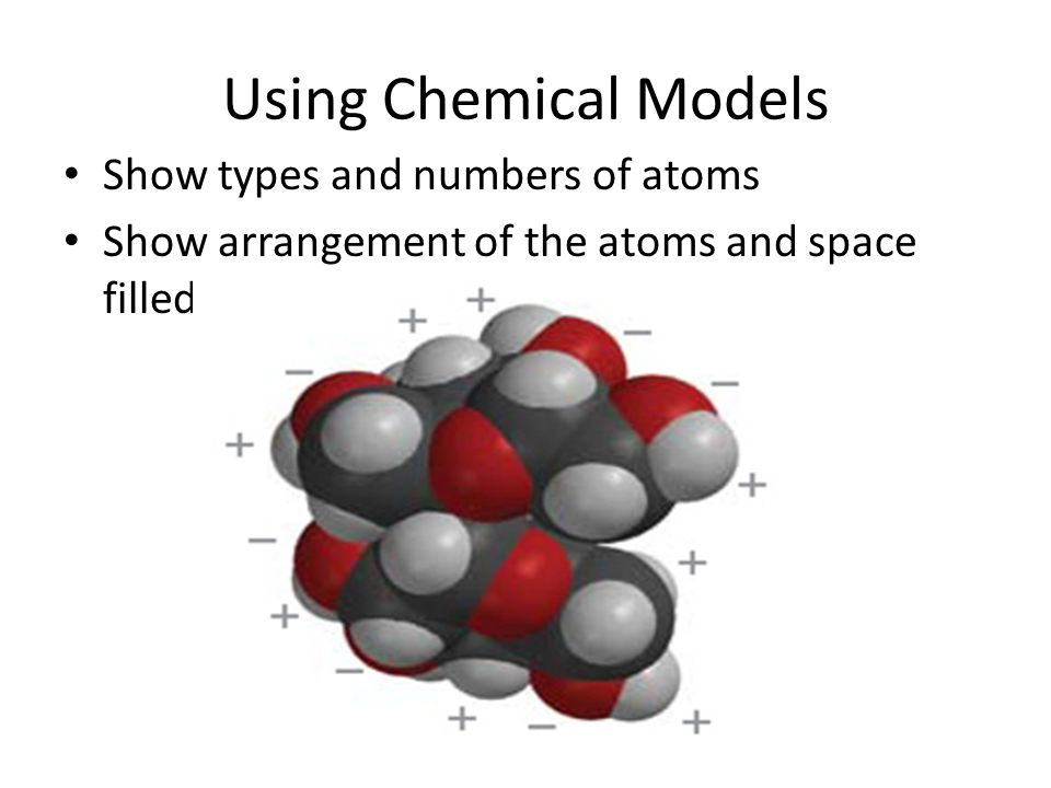 Using Chemical Models Show types and numbers of atoms