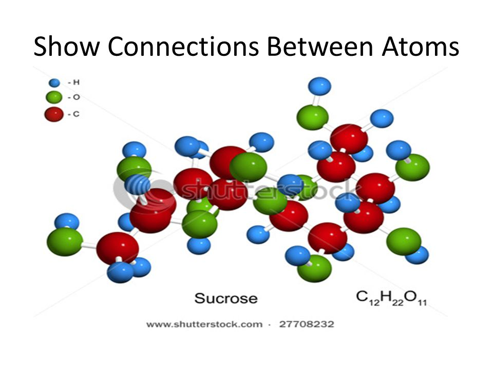 Show Connections Between Atoms