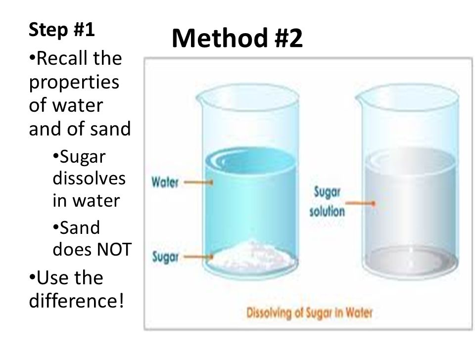 Method #2 Step #1 Recall the properties of water and of sand