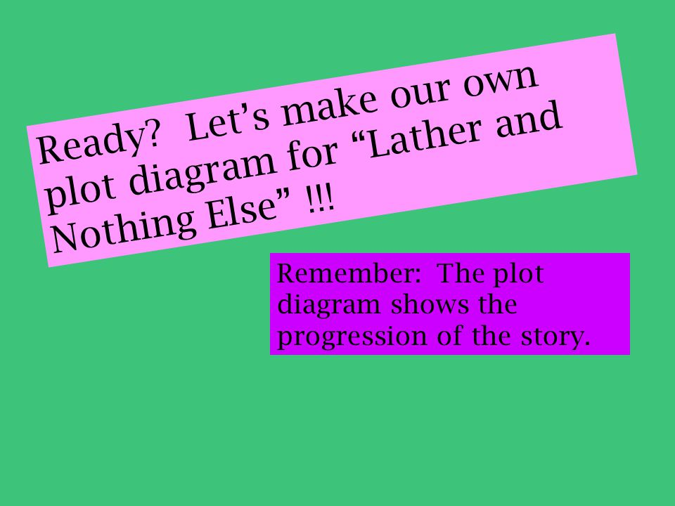 Ready Let's make our own plot diagram for Lather and Nothing Else !!!