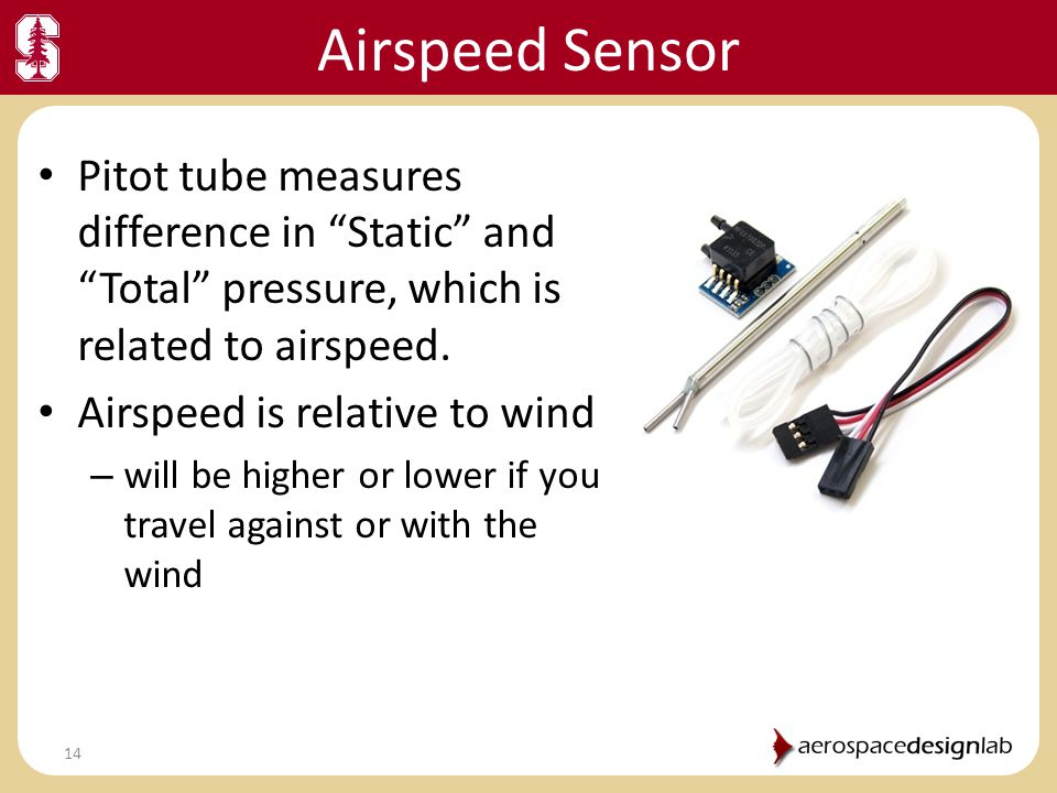 Airspeed Sensor Pitot tube measures difference in Static and Total pressure, which is related to airspeed.
