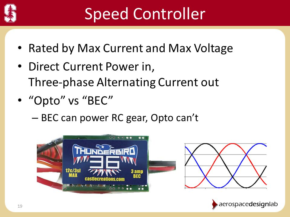 Speed Controller Rated by Max Current and Max Voltage