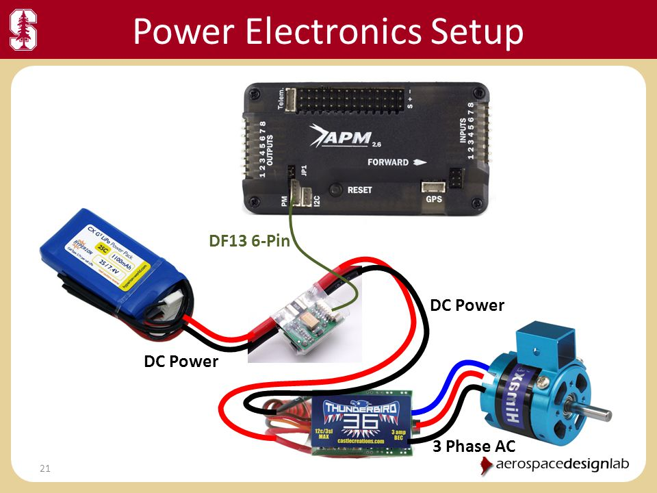 Power Electronics Setup