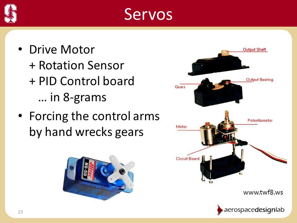 Servos Drive Motor + Rotation Sensor + PID Control board … in 8-grams