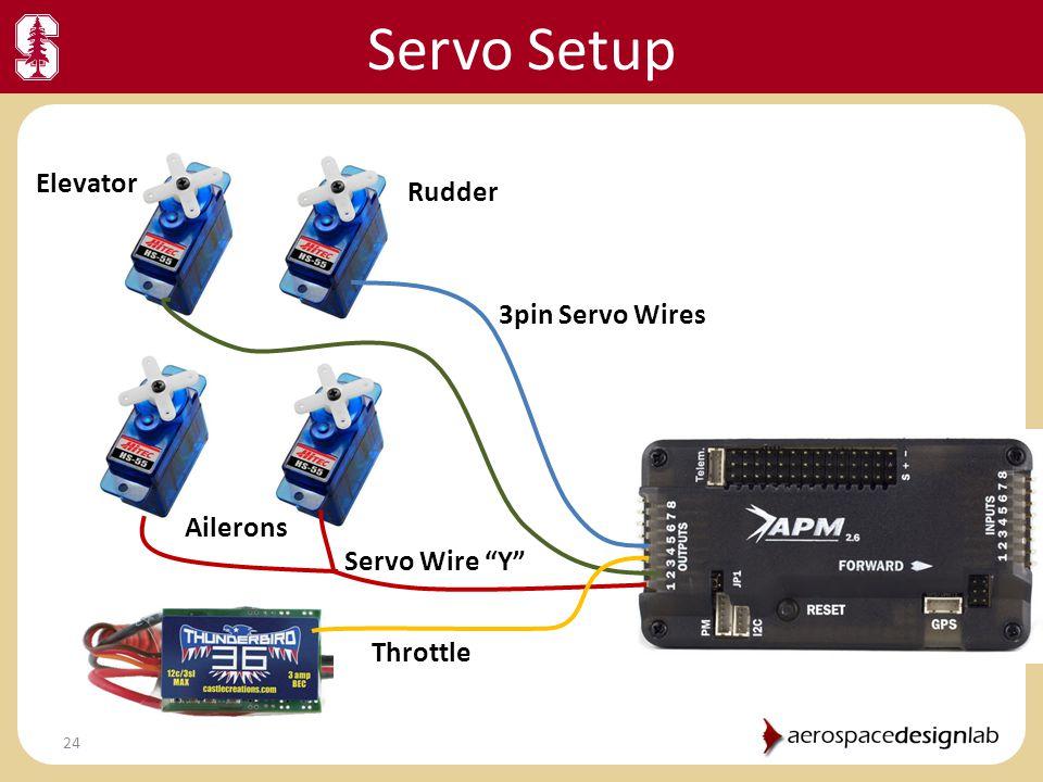 Servo Setup Elevator Rudder 3pin Servo Wires Ailerons Servo Wire Y